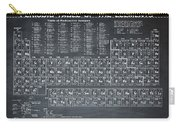 Periodic Table Of Elements In Black Carry-all Pouch