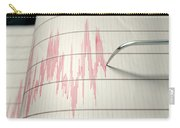 Seismograph Earthquake Activity Carry-all Pouch