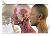 Facial Muscles Carry-all Pouch