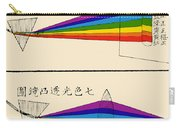 Chinese Illustration Showing Two Carry-all Pouch