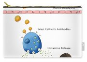 Allergic Response, Illustration Carry-all Pouch