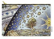 Astrology, 16th Century Carry-all Pouch