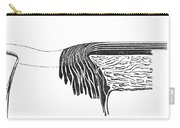 Bowmans Membrane, Retinal Layers, 1842 Carry-all Pouch