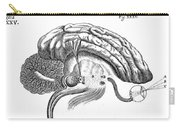 Brain And Eye, Descartes, Illustration Carry-all Pouch