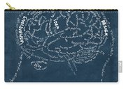 Brain Drawing On Chalkboard Carry-all Pouch