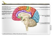 Cerebral Cortex Areas, Illustration Carry-all Pouch