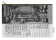 Chemical Lab With Proto-periodic Table Carry-all Pouch