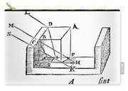 Diagram Showing Refraction, Kepler, 1611 Carry-all Pouch