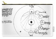 Galen, Phases Of The Moon, Diagram Carry-all Pouch