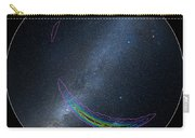 Gravitational Waves Potential Sources Carry-all Pouch