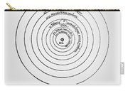 Heliocentric Universe, Copernicus, 1543 Carry-all Pouch by Science Source