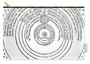 Heliocentric Universe, Thomas Digges Carry-all Pouch