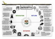 Joseph Campbell Monomyth Carry-all Pouch
