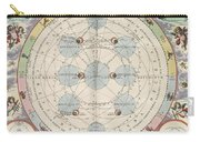 Moon With Epicycles Harmonia Carry-all Pouch