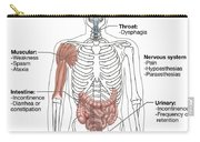 Multiple Sclerosis Symptoms Carry-all Pouch