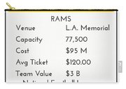 My Nfl Los Angeles Rams Monopoly Card Carry-all Pouch