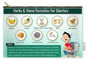 Natural Home Remedies For Diarrhea In Kids And Adults Carry-all Pouch