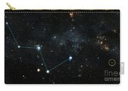 Nearest Exoplanet, Hd 219134 System Carry-all Pouch