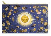 New York's New Solar System Vintage Poster 1898 Carry-all Pouch