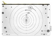 O. Von Guerickes Solar System, 17th Carry-all Pouch