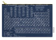 Periodic Table Of Elements In Blue Carry-all Pouch