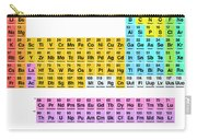 Periodic Table Of The Elements English Labeling Poster By