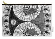 Selenic Shadowdial, Lunar Chart, 1646 Carry-all Pouch