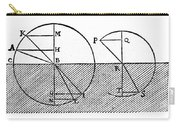 Sine Law Of Refraction, Descartes, 1637 Carry-all Pouch