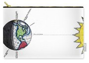 Summer In Northern Hemisphere Carry-all Pouch