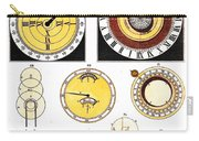 Types Of Clockfaces And Mechanism, 1809 Carry-all Pouch
