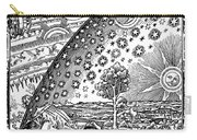 Where Heaven And Earth Meet 1888 Carry-all Pouch