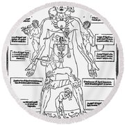 Bloodletting Chart, 1493 Round Beach Towel