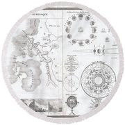 1838 Monin Map Or Physical Tableau And Astronomy Chart  Round Beach Towel by Paul Fearn