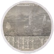 1850 Meyer Comparative Chart Of World Mountains Round Beach Towel