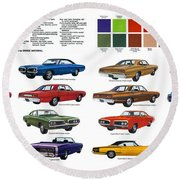 1970 Dodge Coronet Models And Colors Round Beach Towel