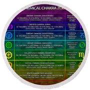432hz Alchemical Chakra Zodiac Chart Round Beach Towel by Derek Gedney