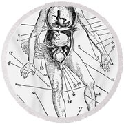 Bloodletting Chart, 1517 Round Beach Towel
