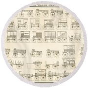 Commercial Wagons  1881 Round Beach Towel