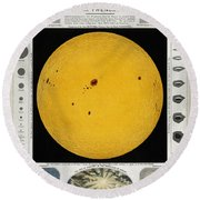 Diagram Of The Sun With Sunspots C Round Beach Towel
