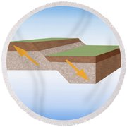 Normal Fault Created By Earthquake Round Beach Towel