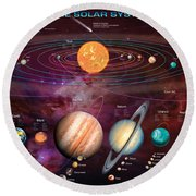 Solar System 1 Round Beach Towel by Garry Walton