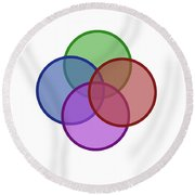 Venn Diagram Of Intersecting Circles Round Beach Towel