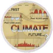 Weather: Climate Change Round Beach Towel