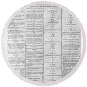 Parade For The Us Constitution Round Beach Towel