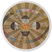Copernican World System, 17th Century Round Beach Towel