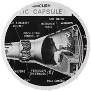 Cutaway Drawing Of The Project Mercury Round Beach Towel