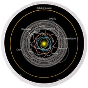 Orbits Of Earth-crossing Asteroids Round Beach Towel