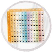 The Times Table Round Beach Towel