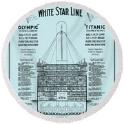 The Titanic Round Beach Towel