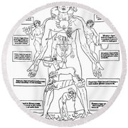 Zodiac Man, Medical Astrology Round Beach Towel